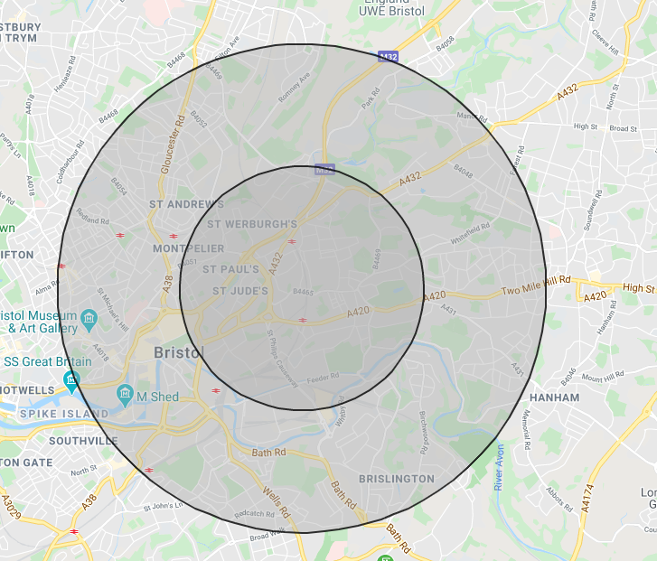 A map of East Bristol showing a circle at 1 mile radius, and another at a 2 mile radius